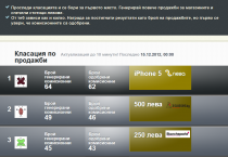 Състезание за маркетинг IPhone 5