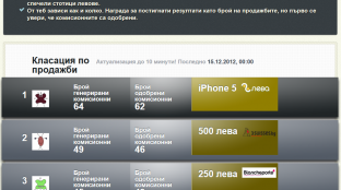 IPhone 5 – 500 или 250 лева – Състезание по маркетинг